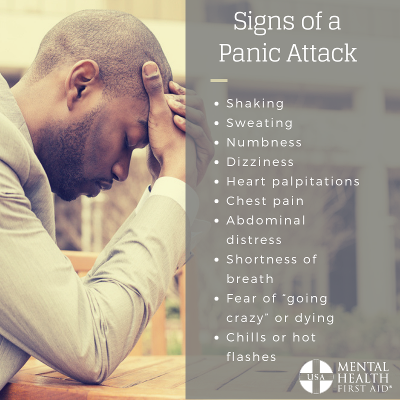 Signs-of-a-Panic-Attack